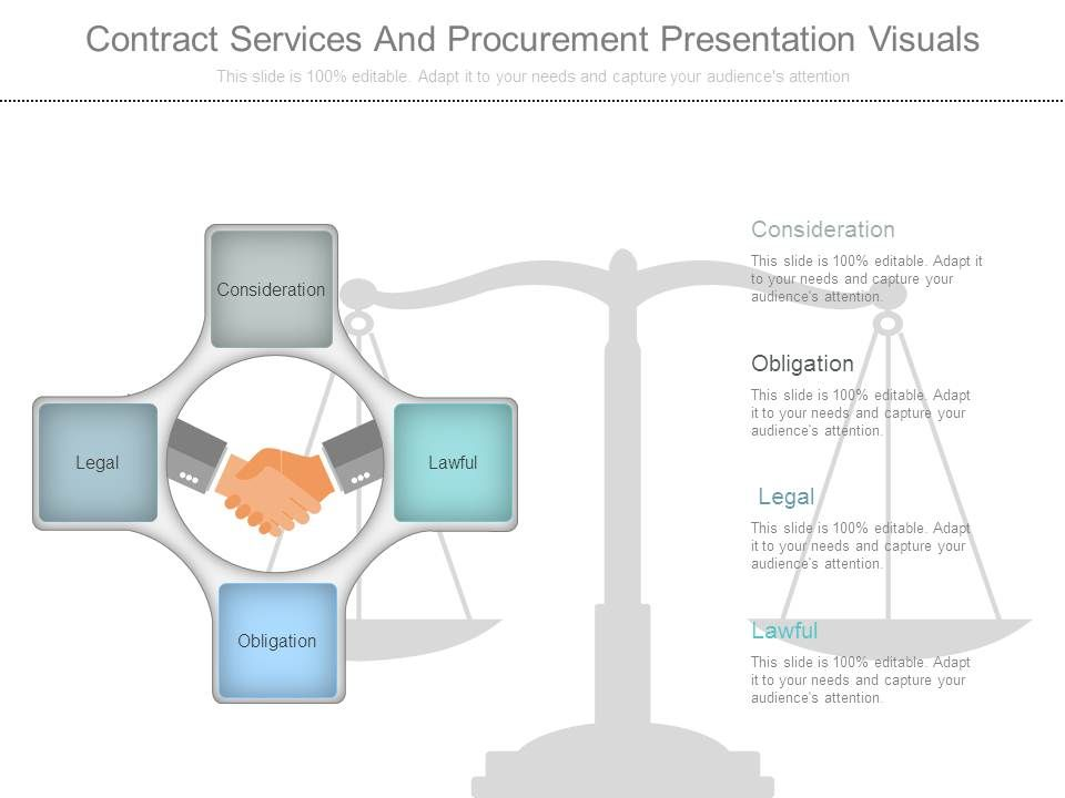 Contract Services And Procurement Presentation Visuals Slide01 Slide02
