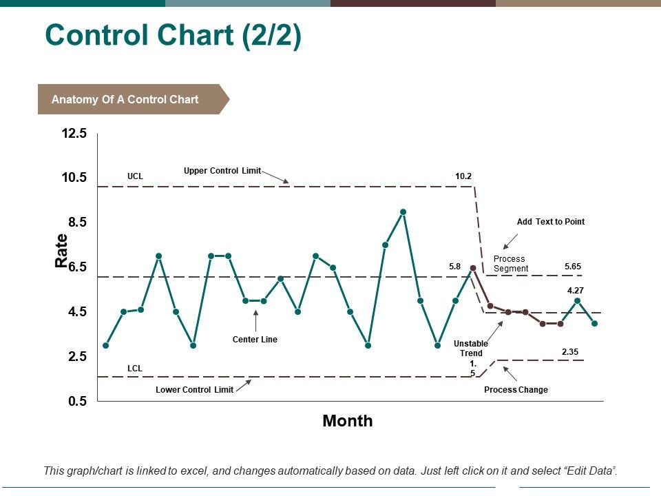 Control chart ppt pictures inspiration powerpoint presentation