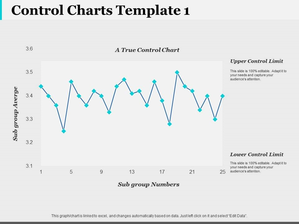 Control Charts Investment Ppt Infographic Template Slide01