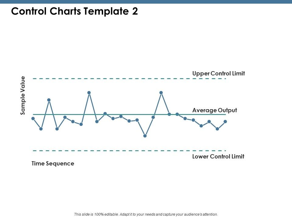 Control charts ppt slides example introduction ppt images gallery