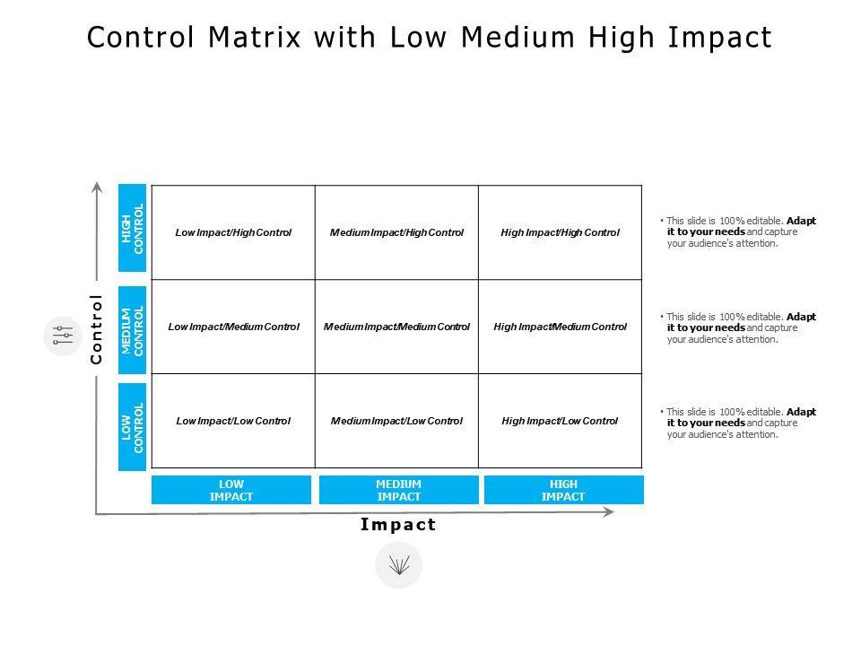 Control Matrix With Low Medium High Impact