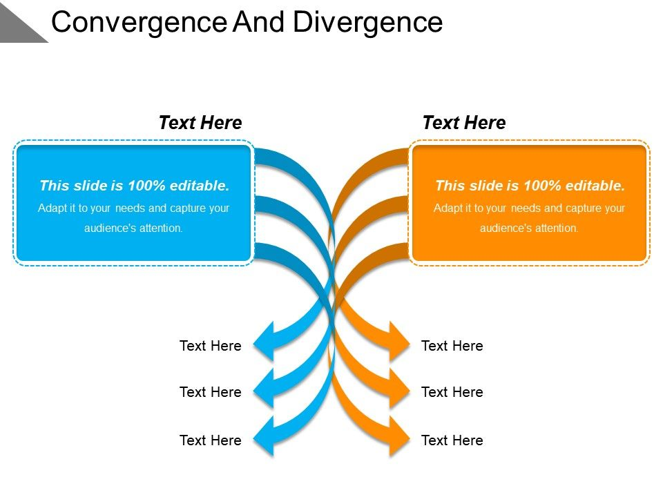 Convergence And Divergence Example Of Ppt Presentation