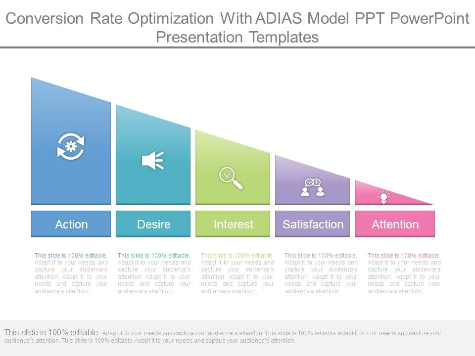 conversion rate optimization with adias model ppt powerpoint, Modern powerpoint