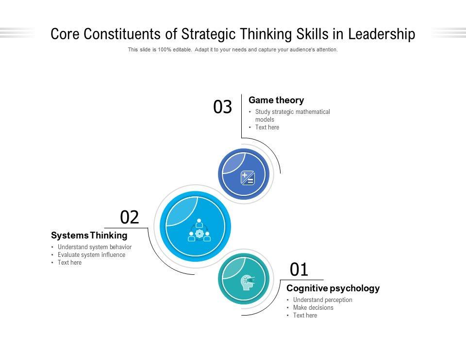 Core Constituents Of Strategic Thinking Skills In Leadership