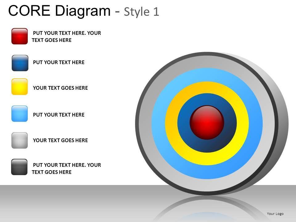 core_diagram_style_1_powerpoint_presentation_slides_Slide01
