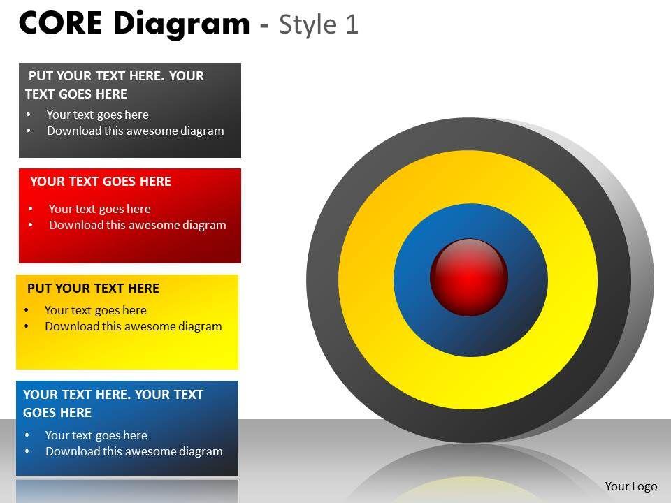 core_diagram_style_colorful_1_Slide01