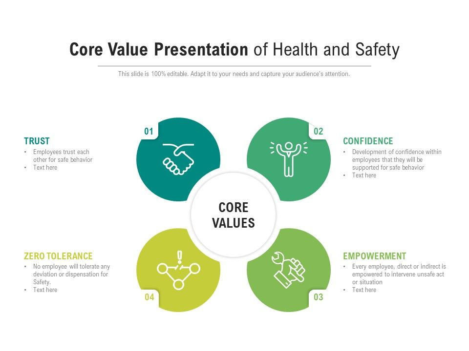 Core Value Presentation Of Health And Safety Powerpoint Templates Backgrounds Template Ppt Graphics Presentation Themes Templates