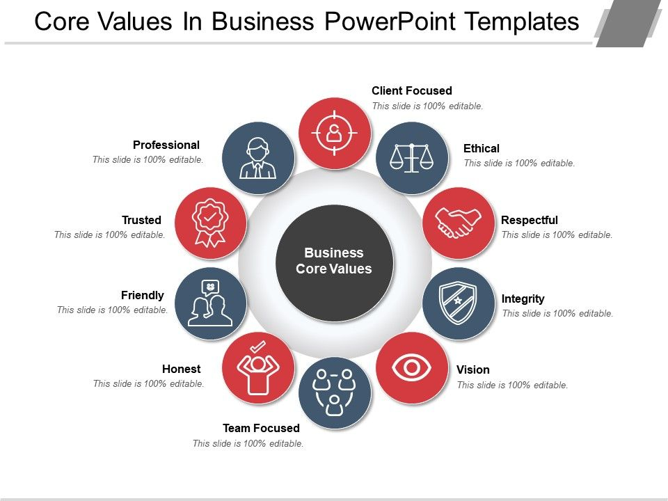 Core Values In Business Powerpoint Templates Powerpoint Slide Clipart Example Of Great Ppt Presentations Ppt Graphics