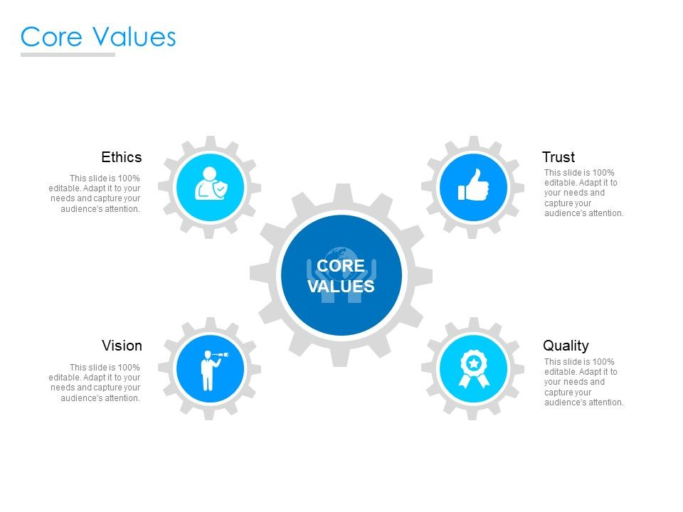 Core Values Quality Ethics Ppt Powerpoint Presentation ...