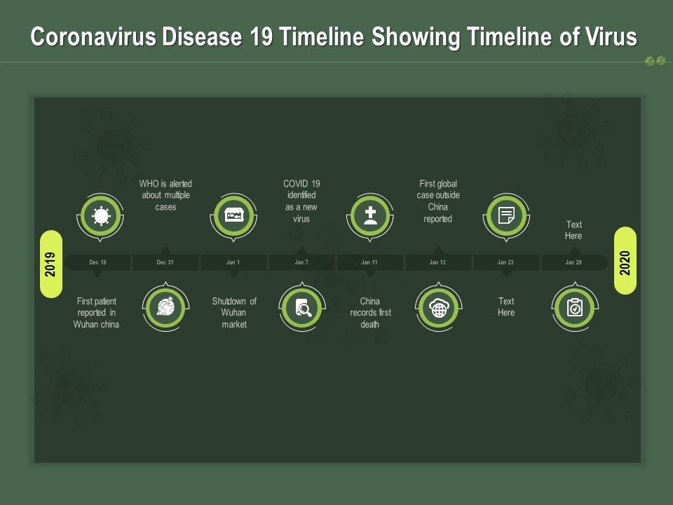 Coronavirus Disease 19 Timeline Showing Timeline Of Virus Ppt Powerpoint Presentation Show Skills