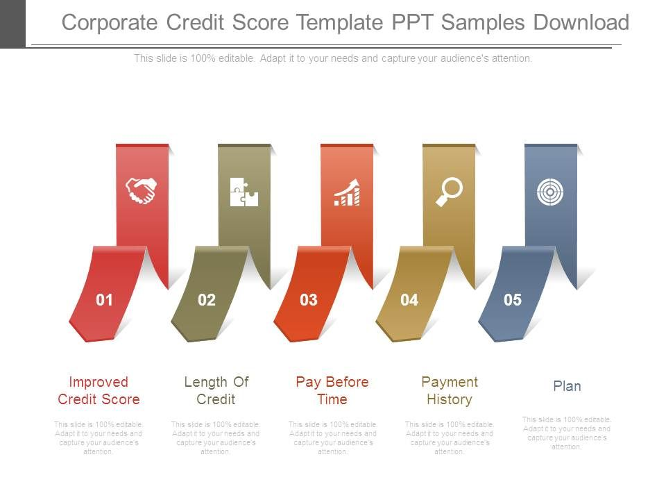 Corporate Credit Score Template Ppt Samples Download Powerpoint