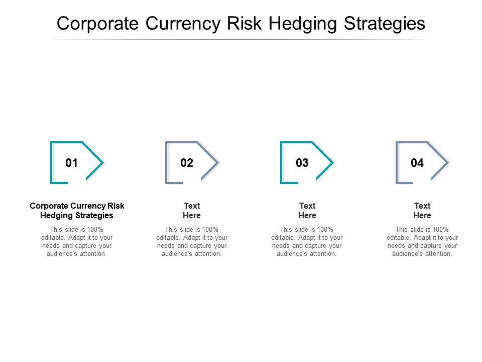 Corporate Hedging Strategies