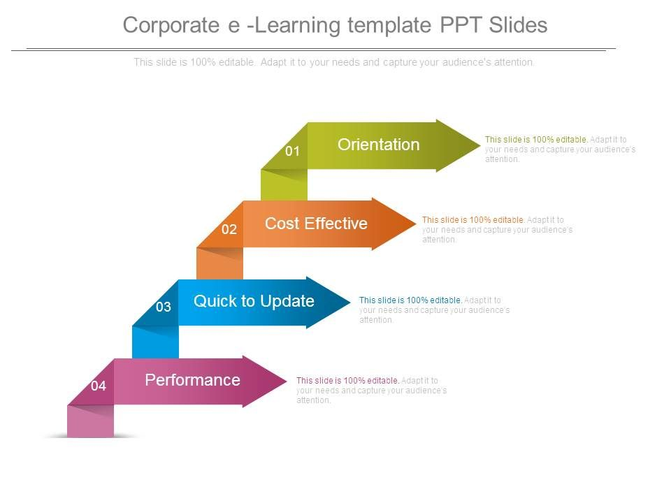 Corporate E Learning Template Ppt Slides Templates Powerpoint