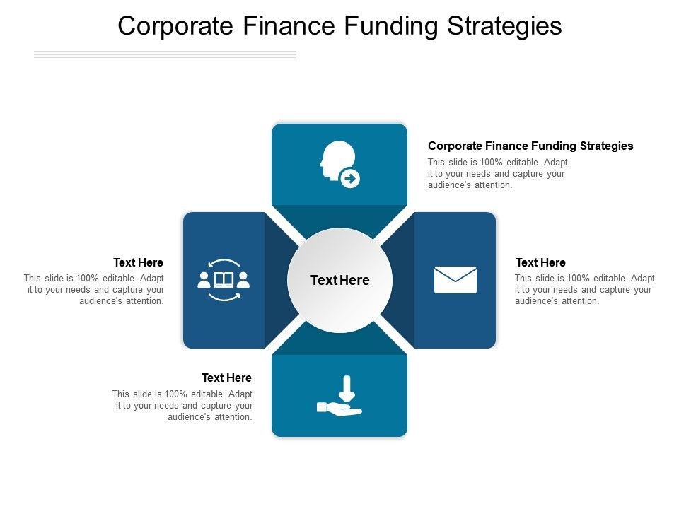 Corporate Finance Funding Strategies Ppt Powerpoint Presentation File Example Cpb