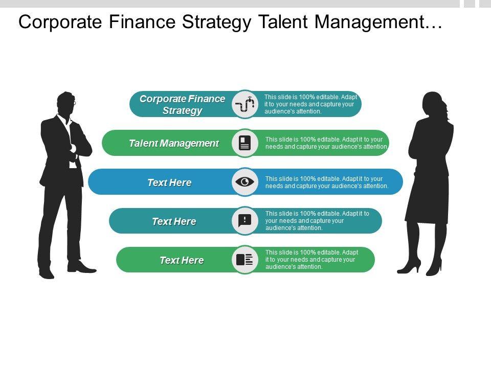 finance strategy business plan