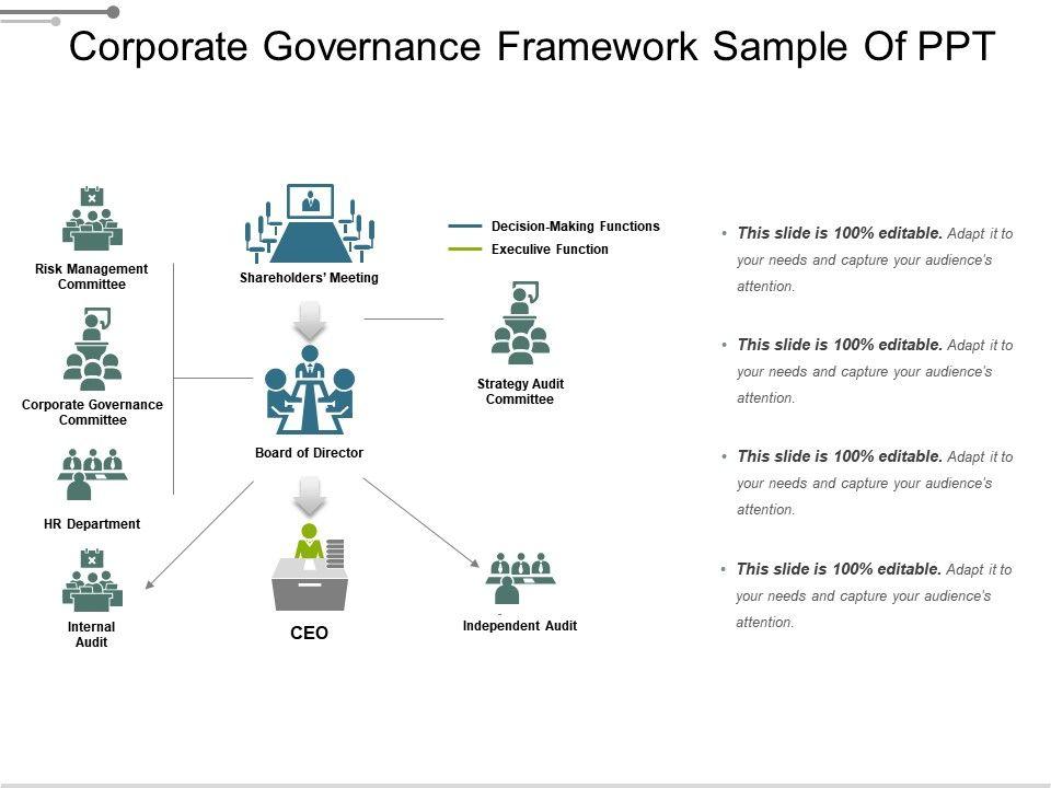 Corporate Governance Framework Sample Of Ppt Presentation