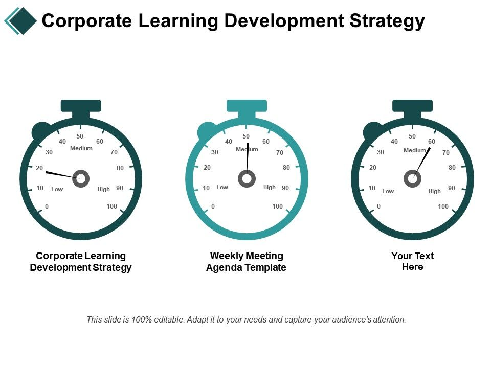 Corporate Learning Development Strategy Weekly Meeting Agenda Template Cpb Powerpoint Presentation Slides Ppt Slides Graphics Sample Ppt Files Template Slide