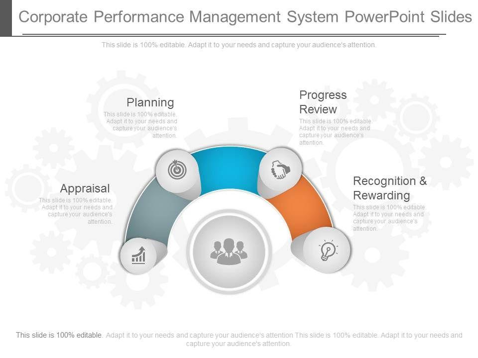 corporate performance management system powerpoint slides, Presentation templates