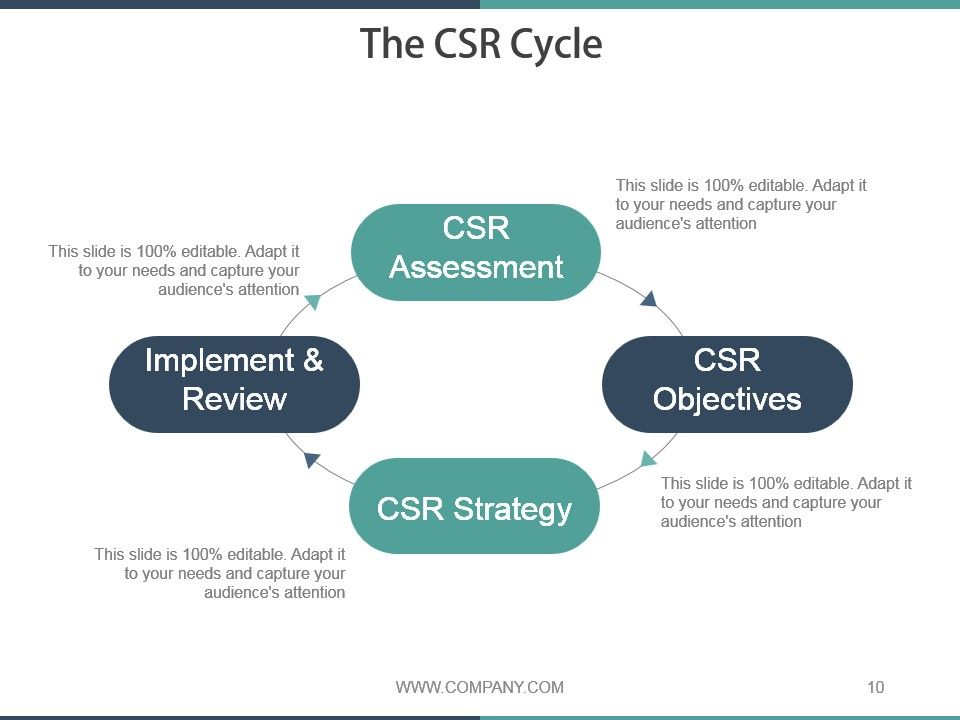 Corporate Social Responsibility Business Strategy Powerpoint
