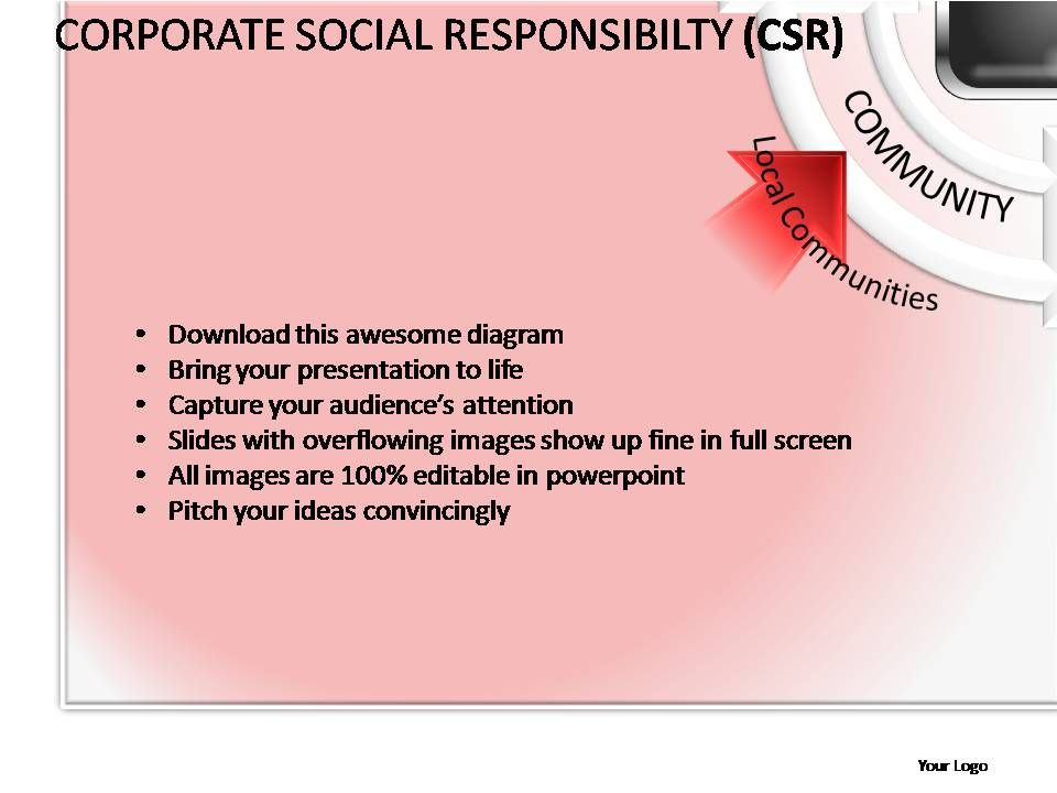 socially responsible essay This essay will have emphasis on how corporate social responsibility  influences on case study of apple, google, nike and the diamond industry.