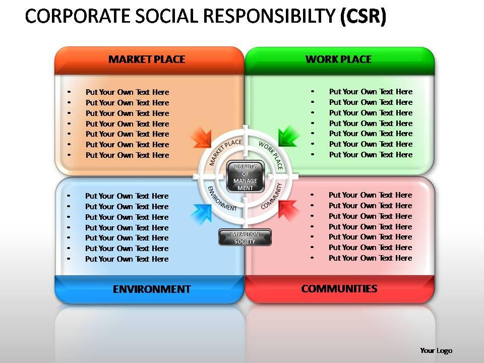 Business Ethics And Corporate Social Responsibility ...