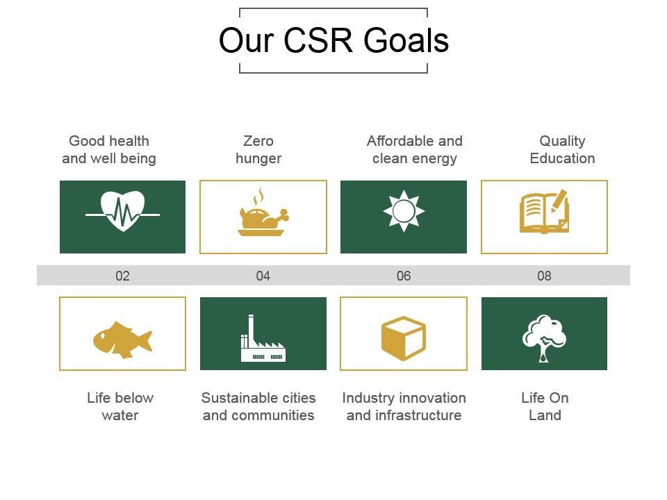 corporate social responsibility framework pdf