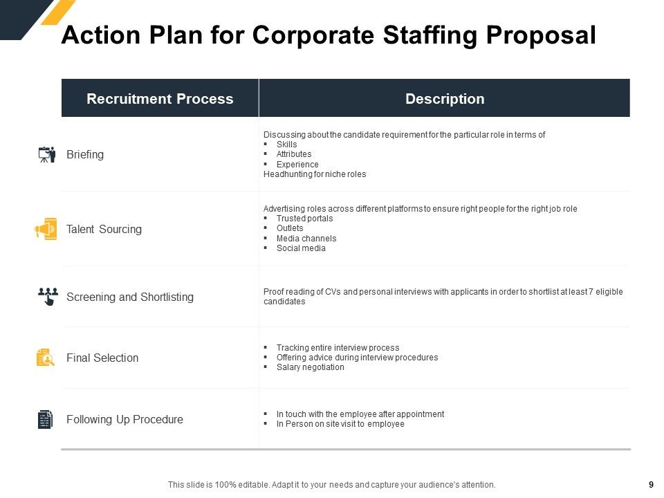 Corporate Staffing Proposal Powerpoint Presentation Slides