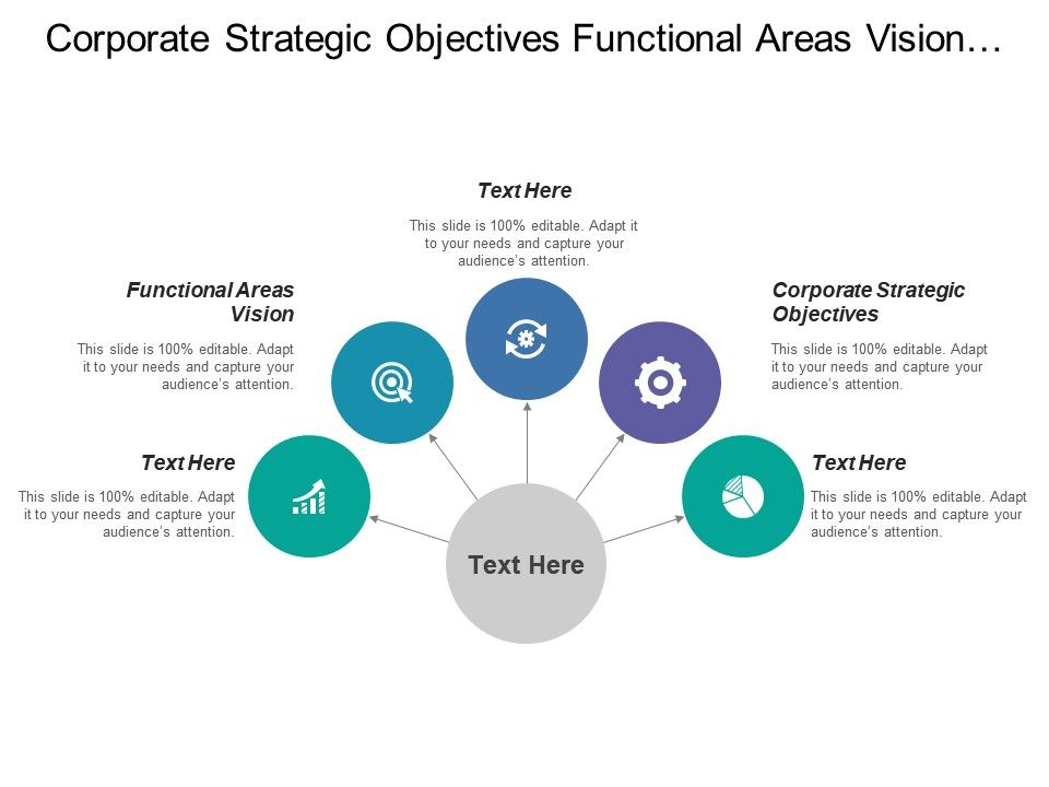 corporate_strategic_objectives_functional_areas_vision_functional_areas_objectives_Slide01