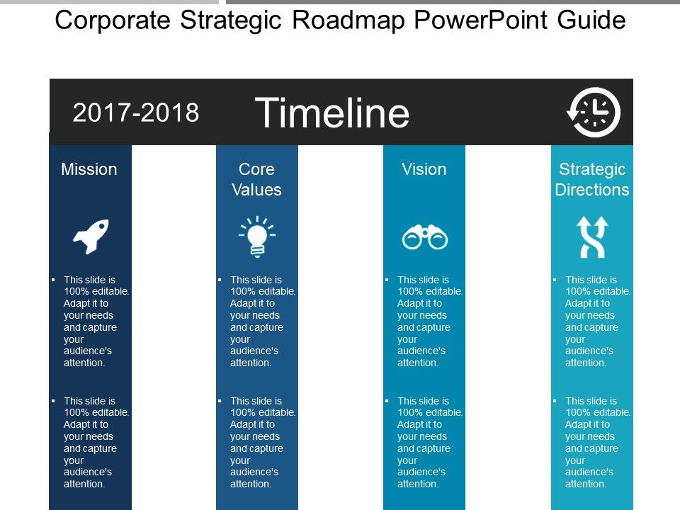 corporate strategic roadmap powerpoint guide powerpoint design