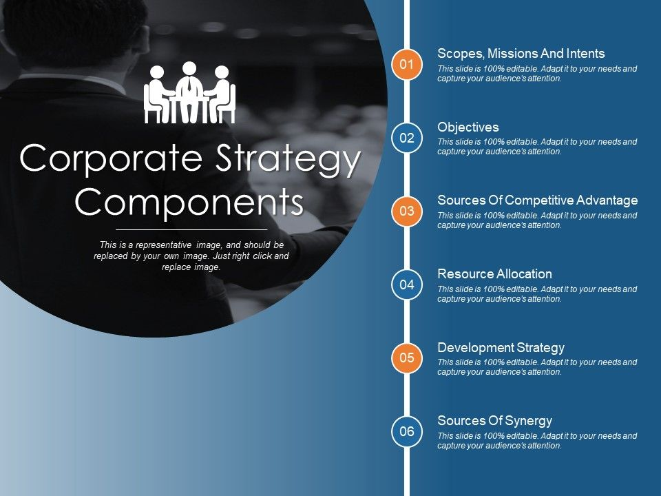 corporate_strategy_components_ppt_samples_Slide01
