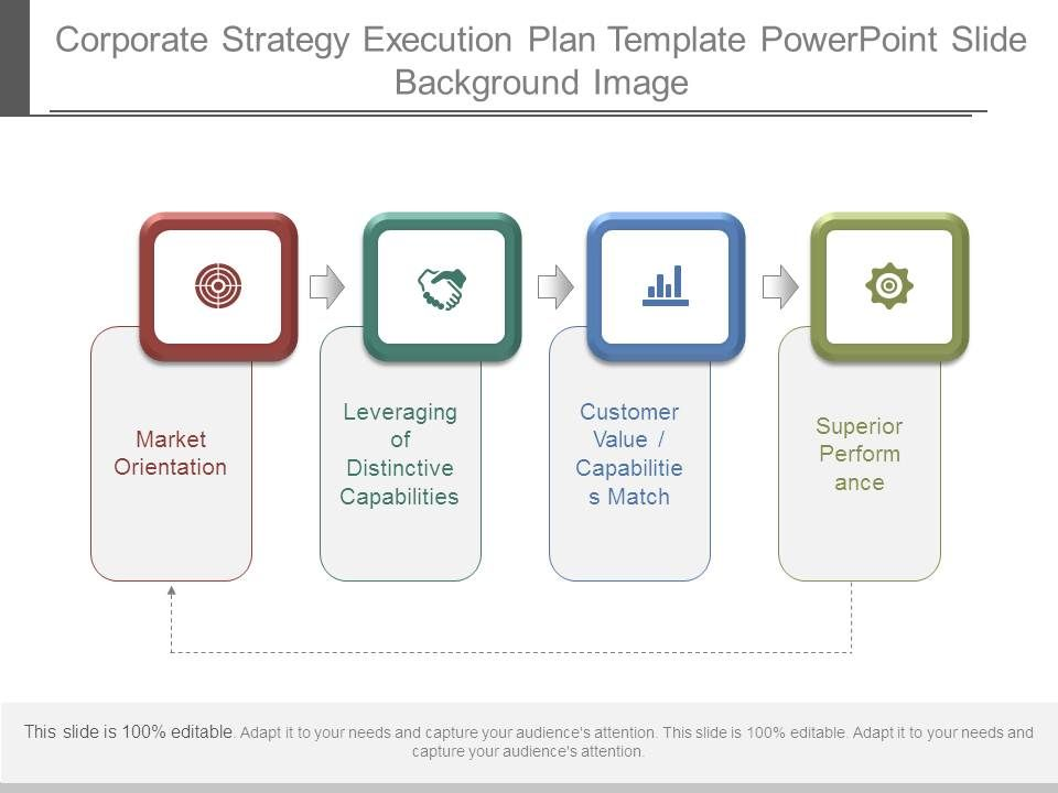 Corporate Strategy Execution Plan Template Powerpoint Slide