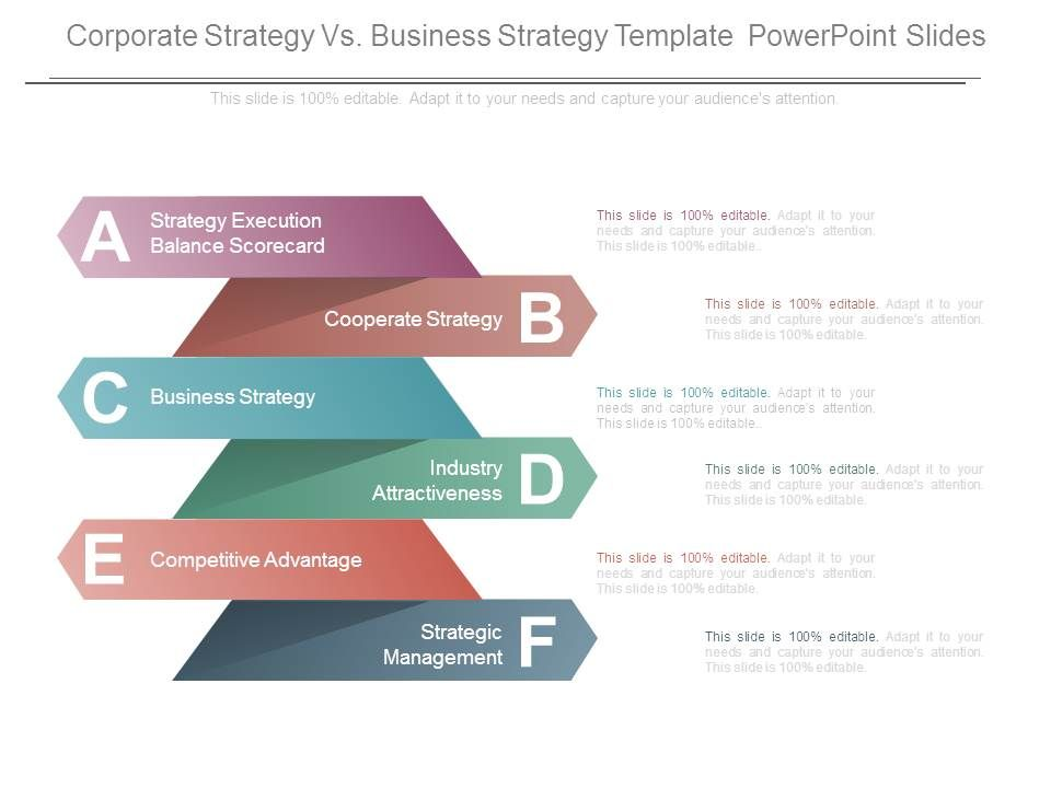 Corporate strategy vs business strategy template powerpoint slides corporatestrategyvsbusinessstrategytemplatepowerpointslidesslide01 corporatestrategyvsbusinessstrategytemplatepowerpointslidesslide02 accmission Image collections