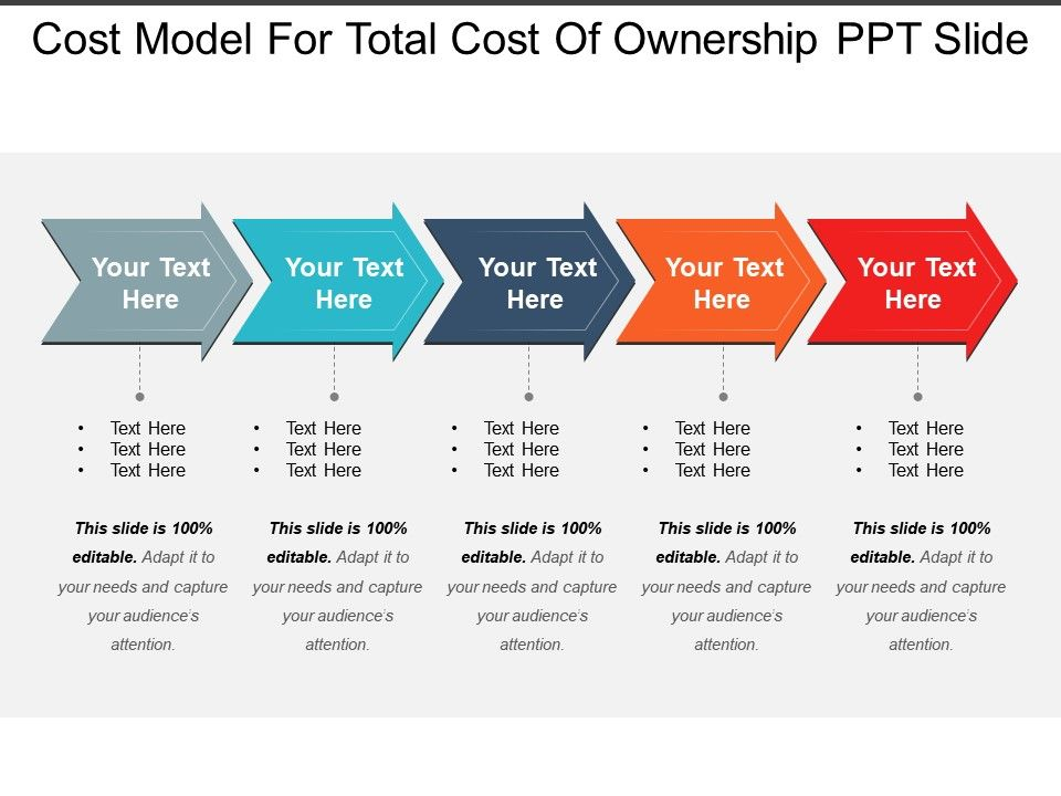 cost model for total cost of ownership ppt slide powerpoint design template sample. Black Bedroom Furniture Sets. Home Design Ideas