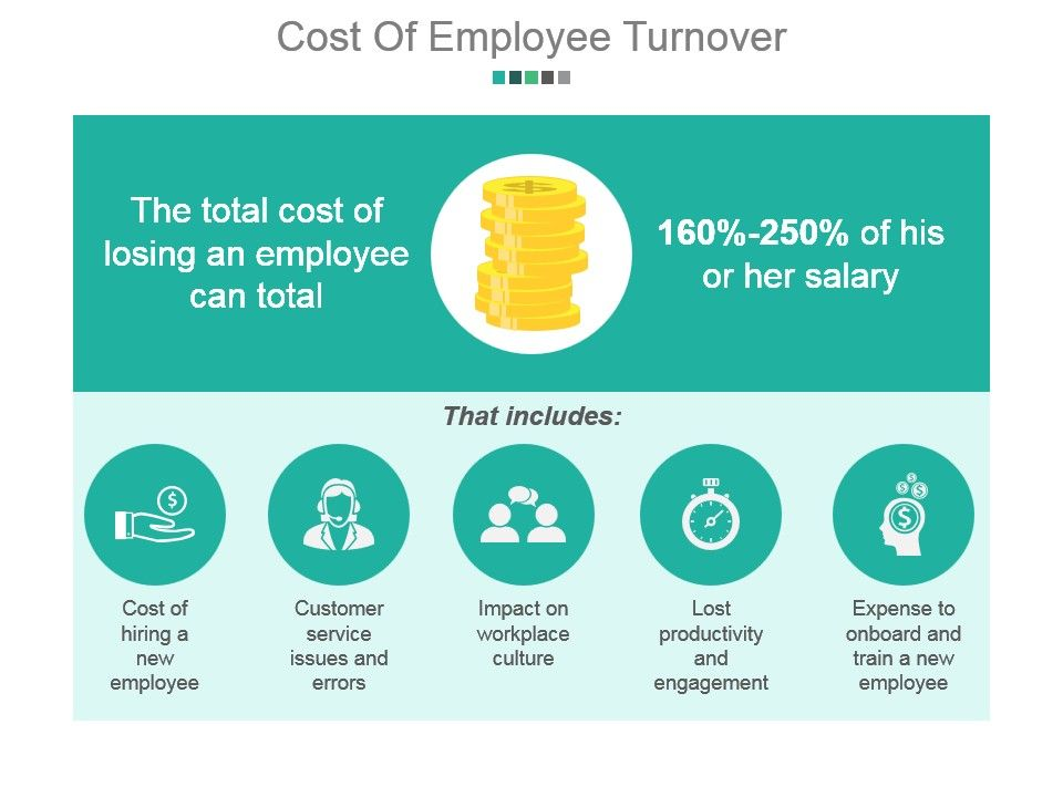 Cost Of Employee Turnover Powerpoint Slide Designs ...
