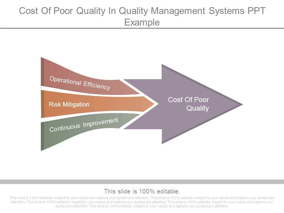 Cost of poor quality in quality management systems ppt example costofpoorqualityinqualitymanagementsystemspptexampleslide01 costofpoorqualityinqualitymanagementsystemspptexampleslide02 toneelgroepblik