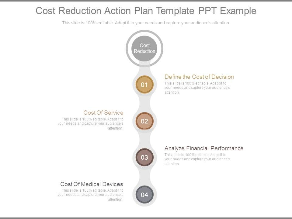 cost reduction action plan template ppt example