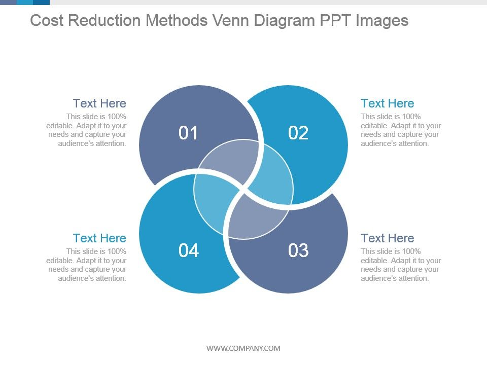 cost reduction methods venn diagram ppt images