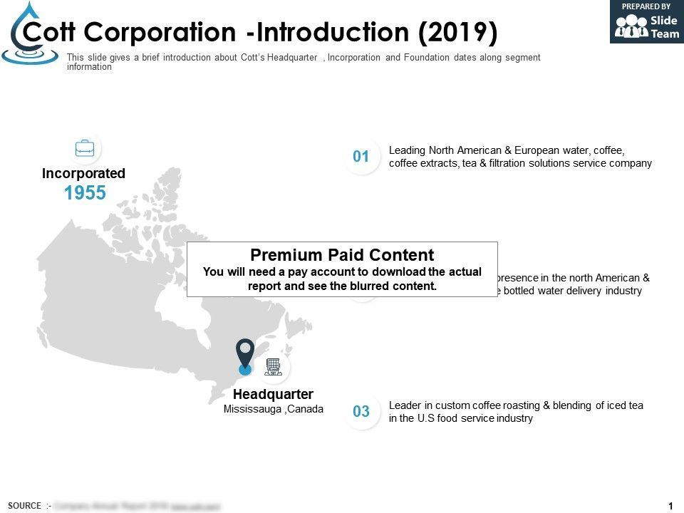 Cott Corporation Introduction 2019