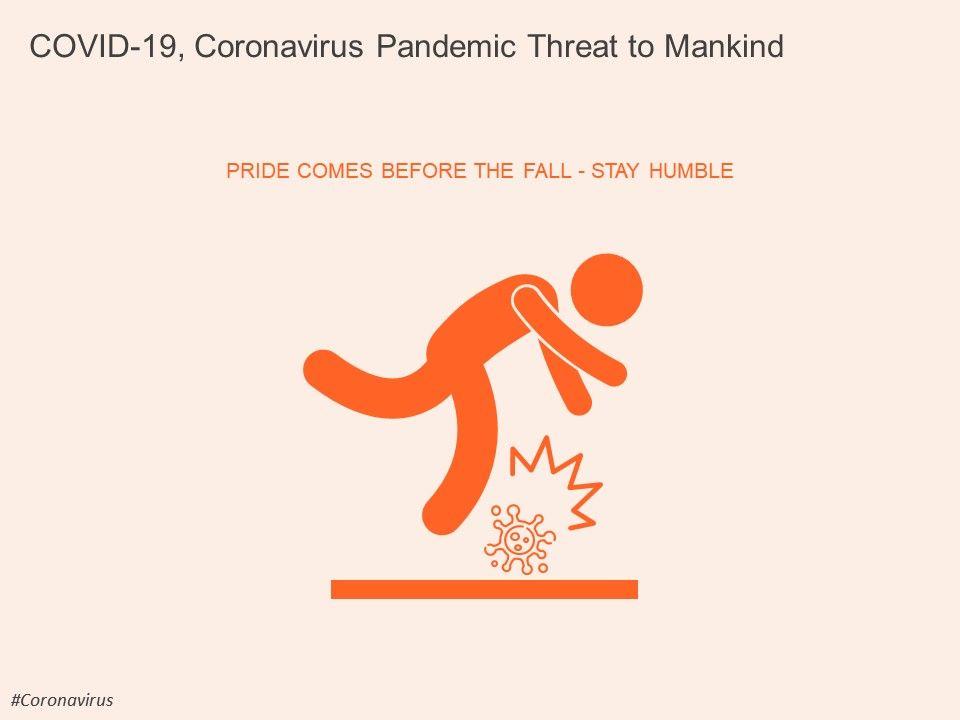Covid 19 Corona Threat To Mankind Deadly Virus