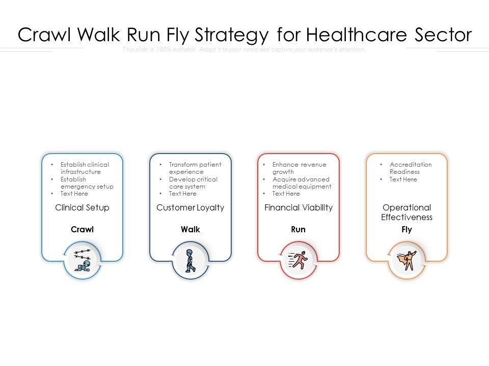 Crawl Walk Run Fly Strategy For Healthcare Sector
