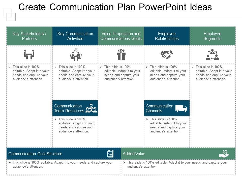 Create Communication Plan Powerpoint Ideas | PowerPoint