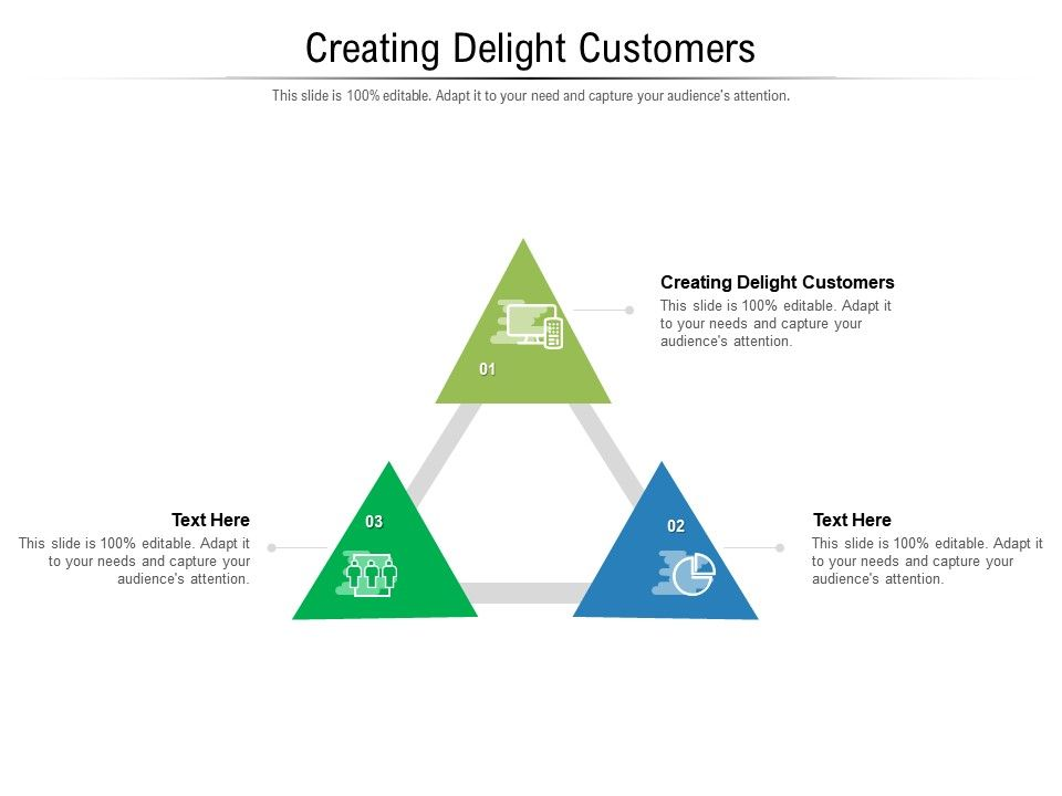Creating Delight Customers Ppt Powerpoint Presentation Layouts Slides Cpb