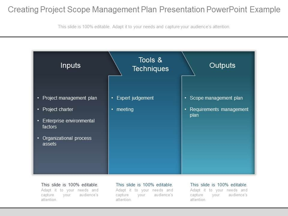 creating project scope management plan presentation powerpoint, Presentation templates