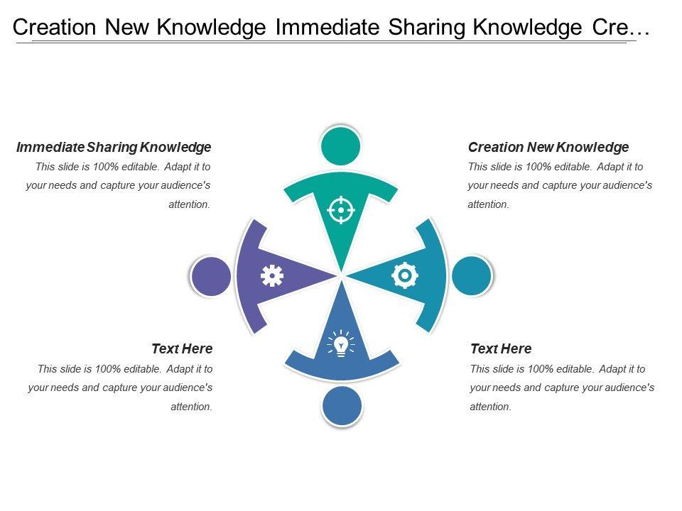 creation_new_knowledge_immediate_sharing_knowledge_created_individual_Slide01