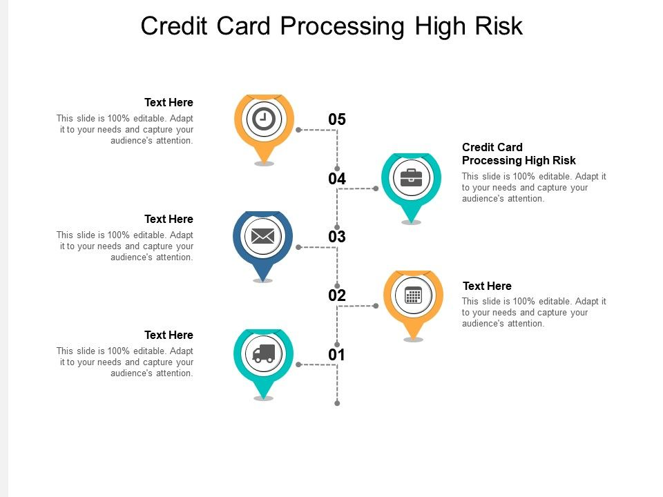 Credit Card Processing High Risk Ppt Powerpoint Presentation Infographic Cpb