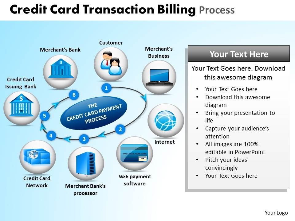 The truth about credit based card processing chile mir the particular fees do not end there either you will additionally have to deal with transaction charges per transaction service fees average between 24 colourmoves
