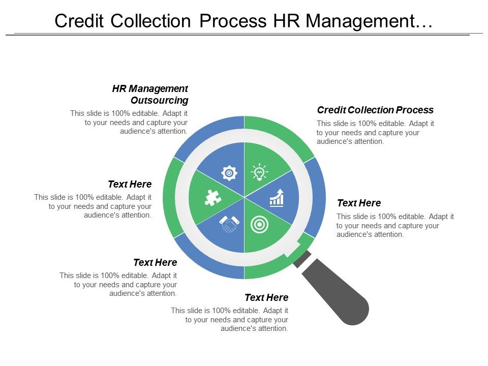 Credit Collection Process Hr Management Outsourcing