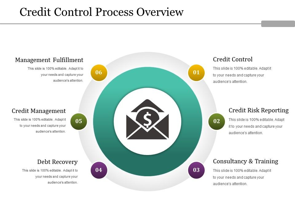 credit_control_process_overview_powerpoint_templates_download_Slide01
