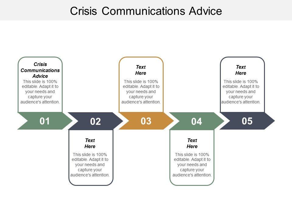 Crisis Communications Advice Ppt Powerpoint Presentation