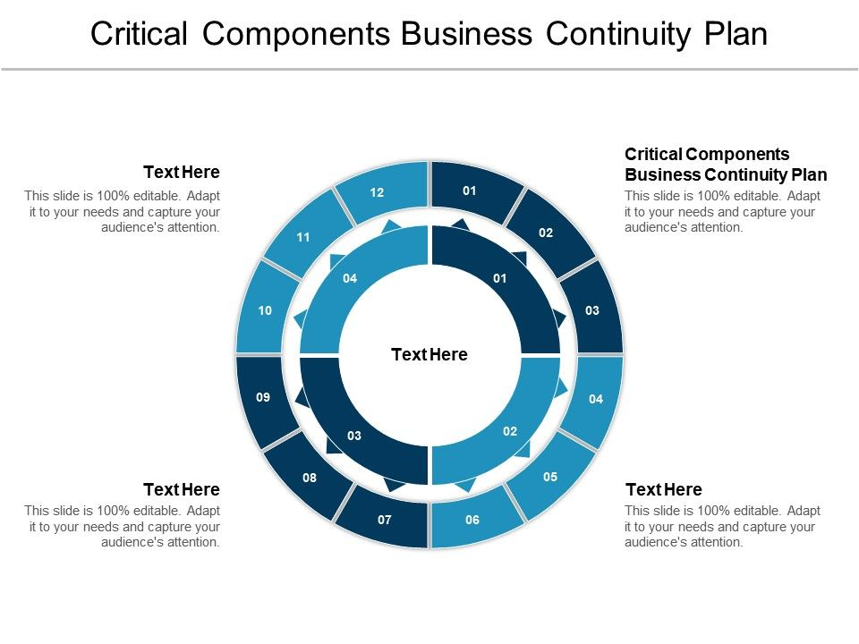 Critical Components Business Continuity Plan Ppt Powerpoint